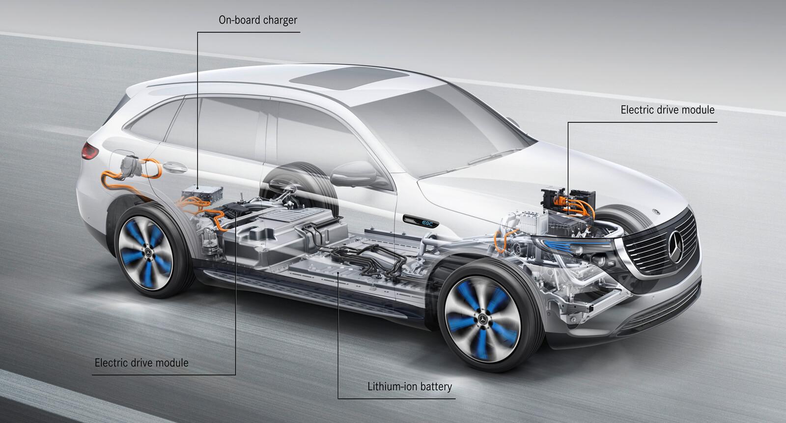 Technology Mercedes