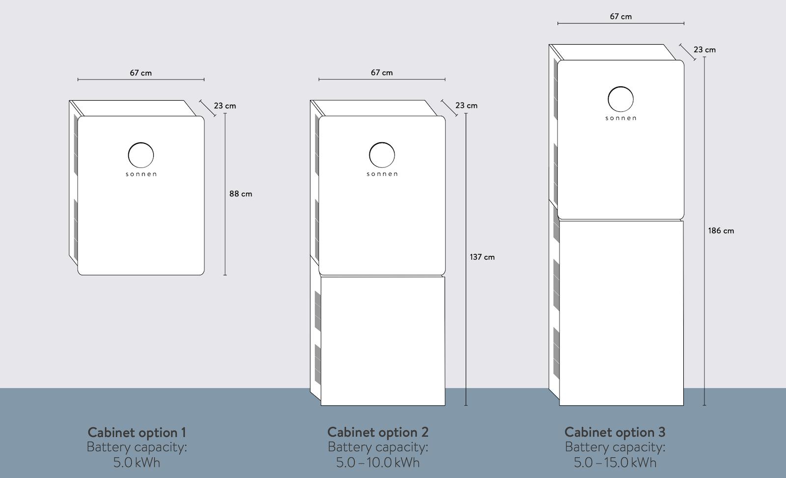 sonnenBatterie hybrid 9.53 cabinets